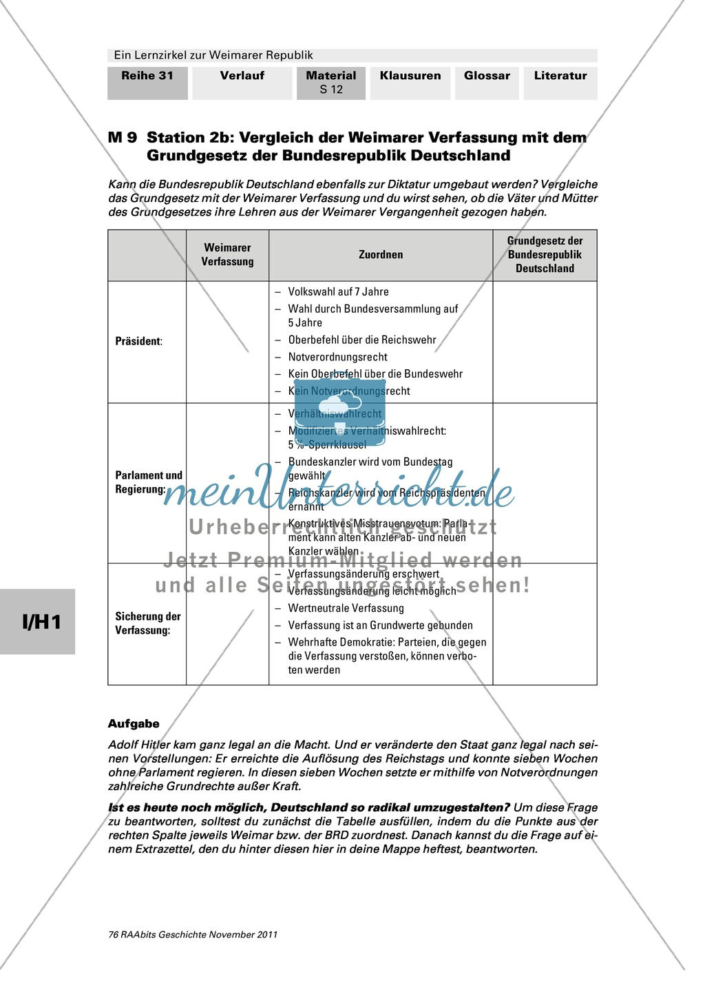 Lernzirkel zur Weimarer Republik und den Ursachen ihres Scheiterns: Station zur Verfassung der Weimarer Republik Preview 2