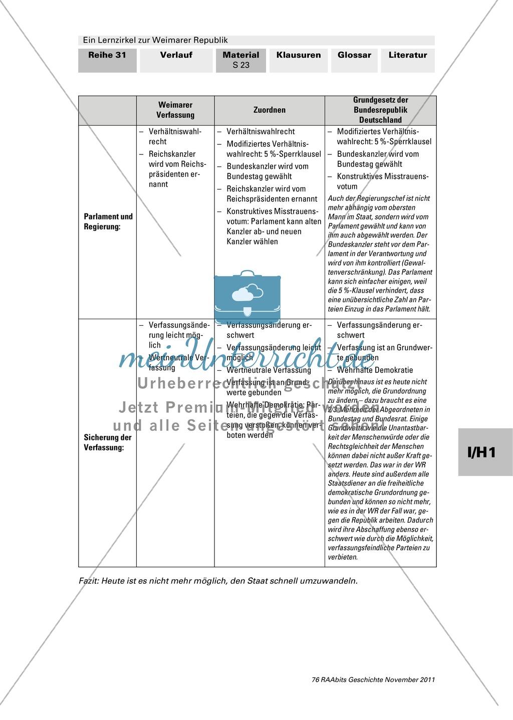 Lernzirkel zur Weimarer Republik und den Ursachen ihres Scheiterns: Station zur Verfassung der Weimarer Republik Preview 4
