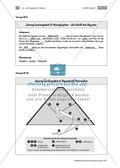 Ägyptische Pyramiden: Aufbau und Beschriftung des Querschnitts + didaktische Hinweise Preview 3