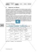 Chemische Bodenmerkmale und Zeigerpflanzen durch Entnahme und Analyse von Bodenproben in einer Exkursion Preview 6