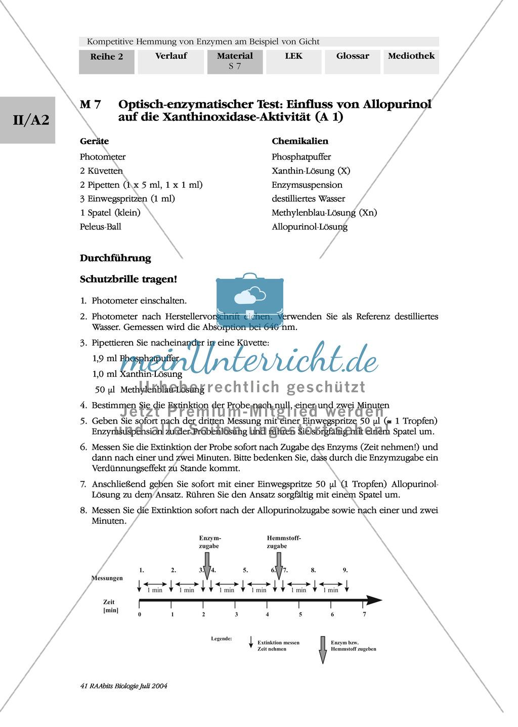 Kompetetive Hemmung von Enzymen am Beispiel der Gicht: Untersuchung von Stoffen auf ihre Eignung als Gichtmedikament anhand von Photometerversuchen Preview 1