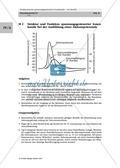 Biologie, Informationsverarbeitung in Lebewesen, Neurobiologie, Nervensystem, Ionen