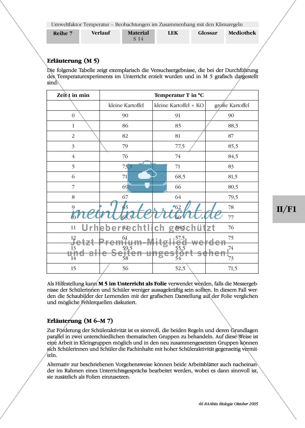 Temperatur: Allensche Regel: Fuchsarten, Hasenarten Preview 2