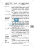 Biologie, Bau und Funktion von Biosystemen, Informationsverarbeitung in Lebewesen, Humanbiologie, Sinnwahrnehmung, Organ, Humanbiologie