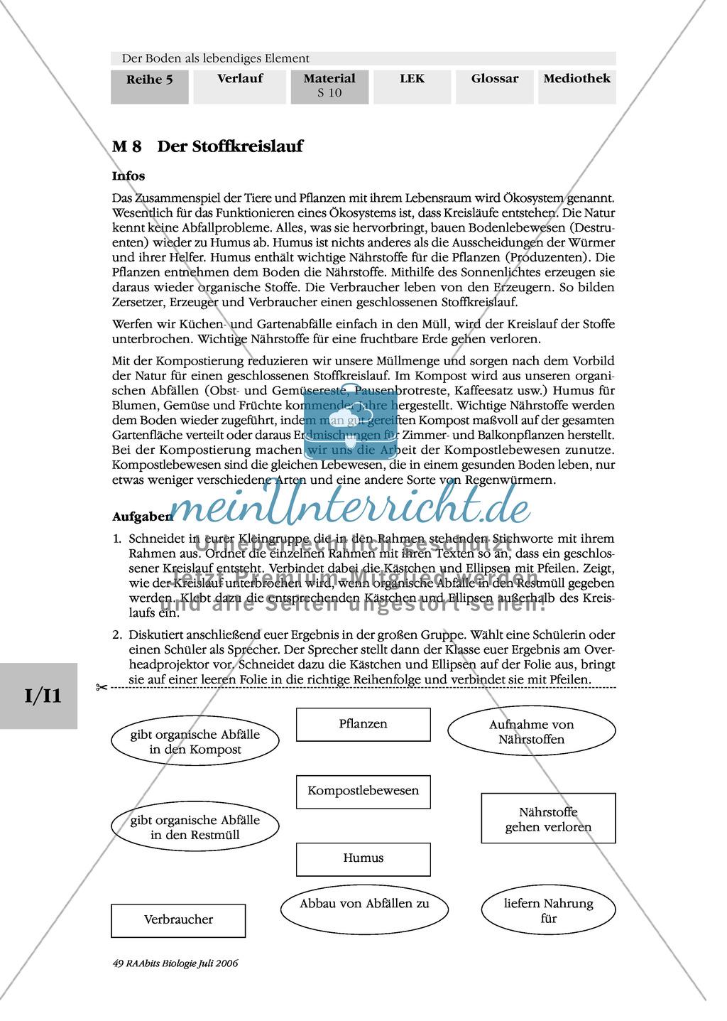 Ansetzen, Entstehung und Pflege des Komposts: Stoffkreislauf, Text Preview 2