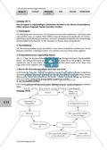 Ansetzen, Entstehung und Pflege des Komposts: Stoffkreislauf, Text Preview 6