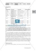 Einen kompetitiven HIV-Protease-Inhibitor durch Rationale Wirkstoffentwicklung in Expertenteams entwickeln Thumbnail 17