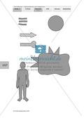 Stationsarbeit zum Thema Influenza mit Themen zur Vogelgrippe, Viren und Fieber Preview 14