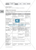 Bodentiere: Untersuchung und Bestimmung, Steckbrief, Exkursion, Präsentation Thumbnail 6