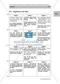 Textinhalte über Mind-Maps lernen: Spiel zur Wissensüberprüfung über Hund und Hauskatze Thumbnail 1