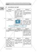 Textinhalte über Mind-Maps lernen: Spiel zur Wissensüberprüfung über Hund und Hauskatze Thumbnail 2