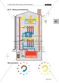 Wärmelehre: Anwendung - Heizsysteme und Wärmeisolation in Natur und Umwelt: Informationstexte + Aufgaben Preview 7