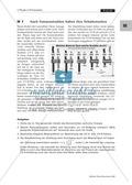 Physik im Alltag: Zeitungsausschnitt zu UV-A + UV-B + Lichtabsorption Preview 2