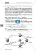 Astrophysik: Die Keplerschen Gesetze und ihr Zusammenhang mit den Jahreszeiten - Aufgaben und Lösungen Preview 2