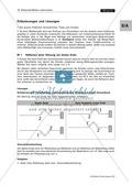 Stehende Welle: Experimente mit dem Gummiband - Reflexion eines einzelnen Wellenberges Preview 2