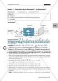 Das Hertz'sche Gitter als Analysator/ Einfach – polarisiertes Licht herstellen/ Stationenzirkel Preview 5