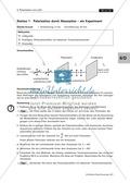 Polarisation von Licht: Polarisation durch Absorption - Das Gesetz von Malus + Experiment Preview 2