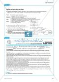 Arzneimittel: Die Wirkungsweisen und Nebenwirkungen von Aspirin. Mit didaktischen Erläuterungen. Preview 6