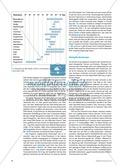 Basisartikel: Chromosomen und Gene Preview 7