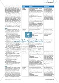 Tier und Mensch: Tierprodukte in Arzneimitteln Preview 4