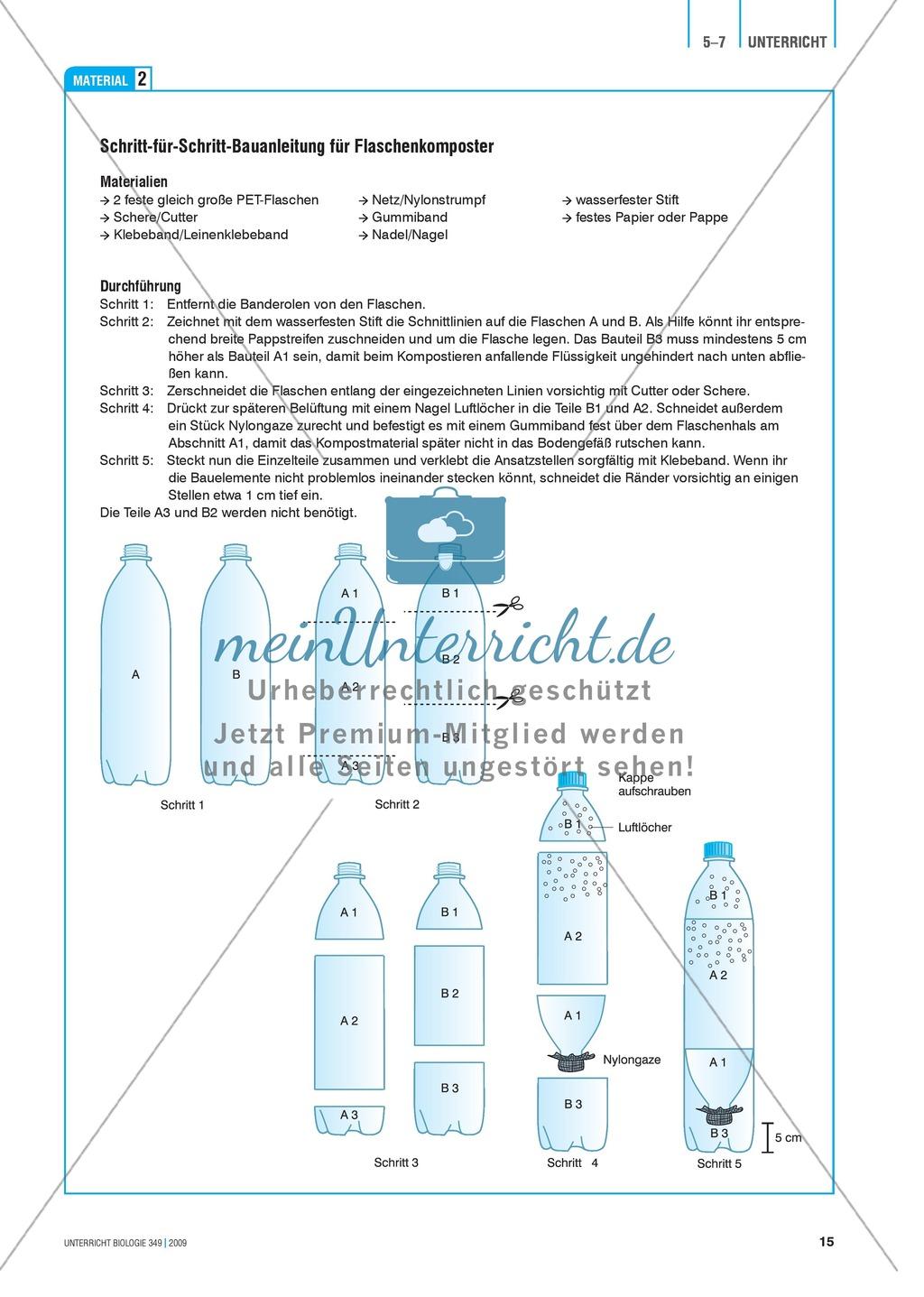 Stoffkreisläufe: Modell zur Kompostierung mittels einer Plastikflasche Preview 4