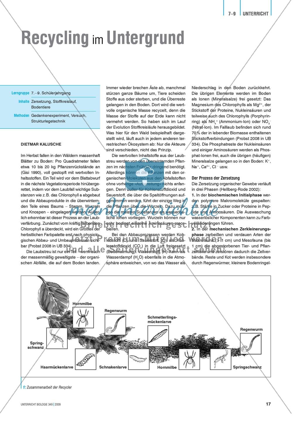 Recycling im Untergrund: Versuch und Gedankenexperiment zur ...