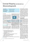 Concept-Mapping als Instrument zur Wissendiagnostik Preview 1