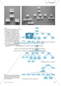 Concept-Mapping als Instrument zur Wissendiagnostik Preview 4