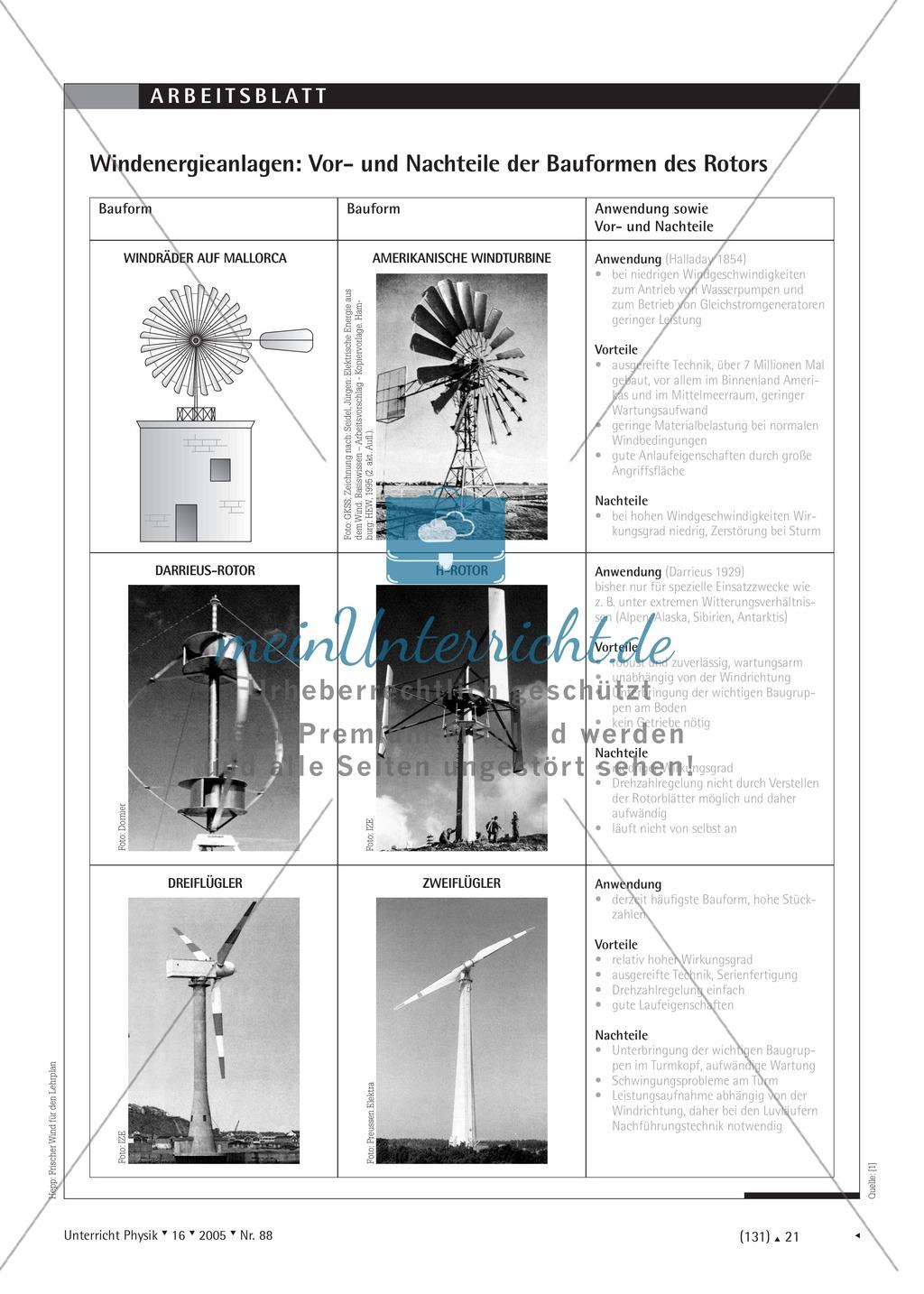 Infotext: Vorschläge zur Behandlung des Themas Windenergie im ...