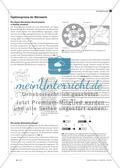 Wie funktioniert die Mikrowelle? - Untersuchungen am Mikrowellenofen im Physikunterricht der Sekundarstufe I Preview 3