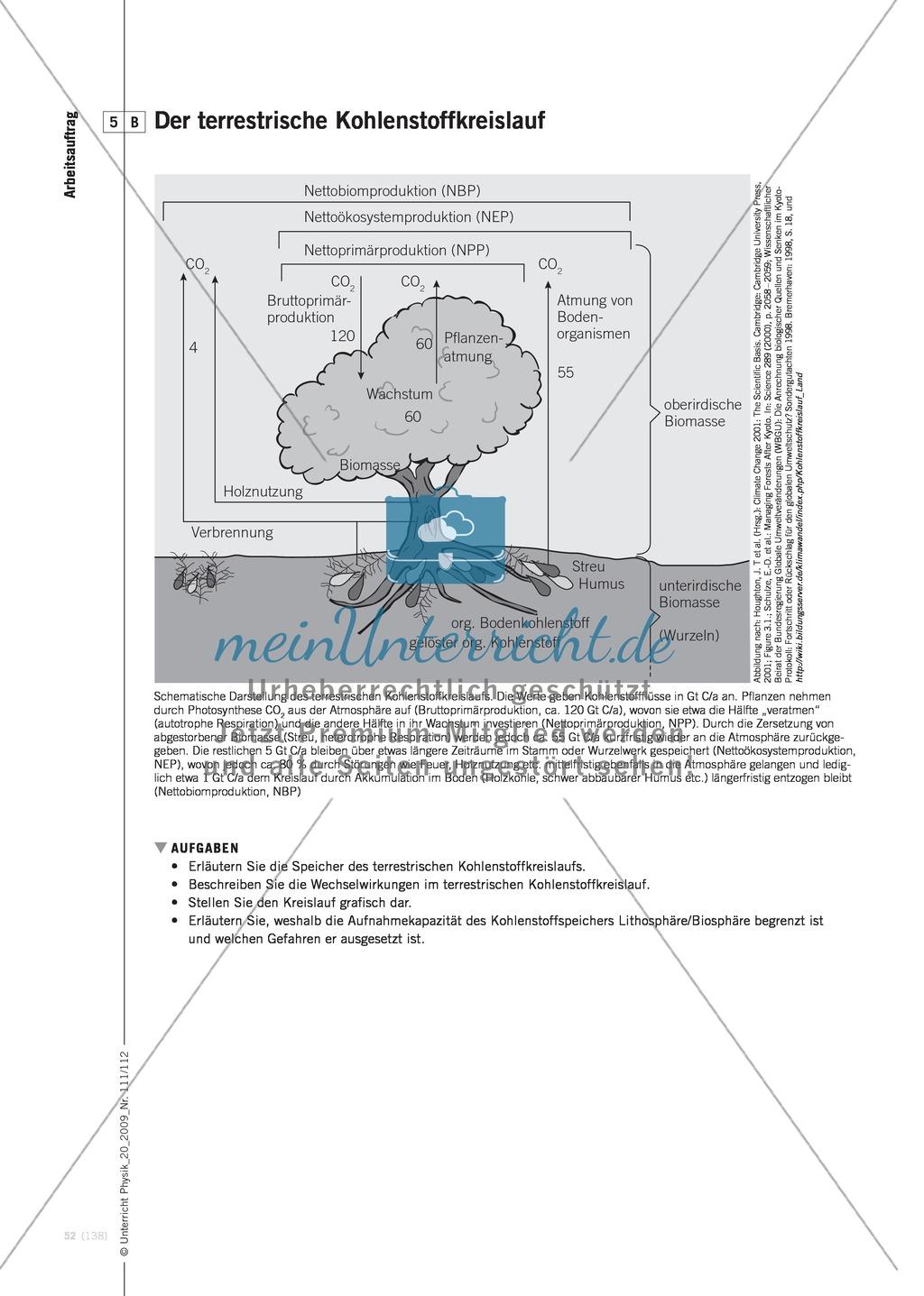 Fachübergreifender Unterricht zum Thema Kohlenstoffdioxid  und Klimawandel. Mit Infotext und Arbeitsblättern. Preview 10