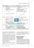 Infotext: Struktur-Eigenschafts-Konzept: Lehrplankonzept Organische und Anorganische Chemie Thumbnail 3