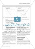 Struktur-Eigenschafts-Konzept - Chemische Zusammenhänge erschließen, verstehen und anwenden Preview 5