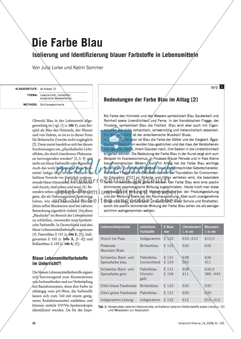 Blaue Farbstoffe in Lebensmitteln: Säure-Base-Eigenschaften und Redoxeigenschaften Preview 0