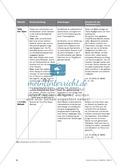Verschiedene Methoden zur Förderung von Kommunikation im Chemieunterricht Preview 4