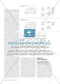 Son2e oder Fus2bal2 - Wie Sechstklässler die chemische Formelsprache interpretieren Preview 2