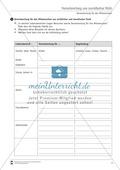 Verantwortung für Mitmenschen: rechtliche und moralische Verantwortung - Arbeitsblätter Preview 5
