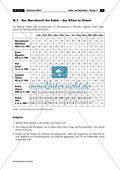 Den Orient physisch geographisch einorden: Klima + Topographie Thumbnail 2