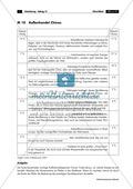 China: Aufgaben zur Topografie und Länderkunde Thumbnail 12