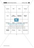 Lernzirkel zur räumlichen Orientierung in Deutschland: Bundesländer + Nachbarländer + Flüsse + Gebirge und Landschaften + Hauptstädte + Autokennzeichen + Wappen Preview 7