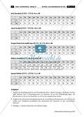 Klima- und Landschaftszonen der Erde: Sonneneinstrahlung + Klimazonen Preview 10