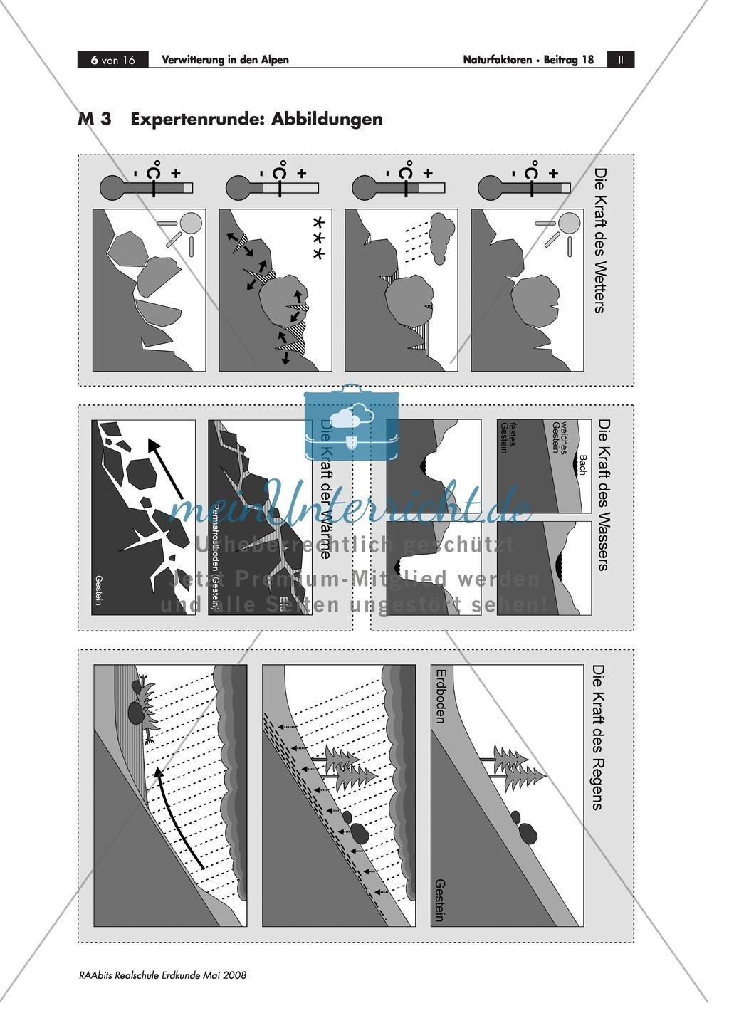 Eine Expertenrunde über Formen der Verwitterung abhalten - Beispiel Alpen Preview 0