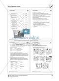 Unterrichtsmaterial zum Judentum - mit Infomaterial zu Gottheit, Schrift, Synagogen, Feiertagen uvm. Thumbnail 15