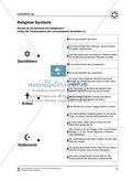 Stationenlernen zu den Weltreligionen Judentum, Christentum und Islam Thumbnail 7