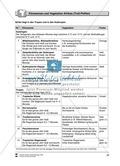Kopiervorlage zum Klima des Kontinents Afrika: Lückentexte + Klimadiagramme + Karten Thumbnail 3