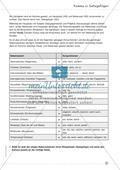 Übungen zur Kommasetzung - Satzgefüge, Satzverbindungen, Muss- und Kann-Regel Preview 1