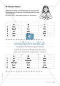 Übungen für Kinder mit LRS: Strategien für Rechtschreibübungen - Silbenschwingen, Verlängerungswörter, Merkwörter und Ableiten Preview 12