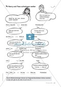 Übungen für Kinder mit LRS: Strategien für Rechtschreibübungen - Silbenschwingen, Verlängerungswörter, Merkwörter und Ableiten Preview 33