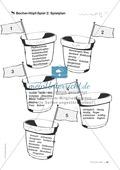 Übungen für Kinder mit LRS: Strategien für Rechtschreibübungen - Silbenschwingen, Verlängerungswörter, Merkwörter und Ableiten Preview 59