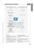 Jugend und Recht: Meine Rechte und Pflichten. Arbeitsmaterial mit Lösungen Preview 3